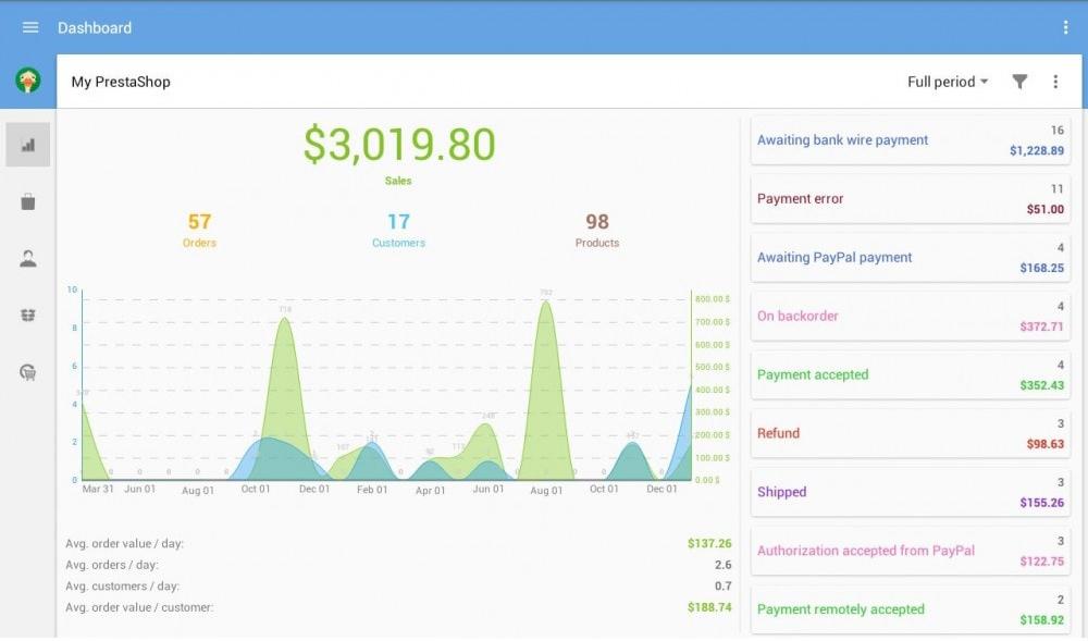 PrestaShop Mobile Assistant Screenshot 3