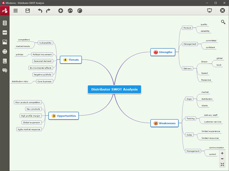 Mindomo Desktop Screenshot 3