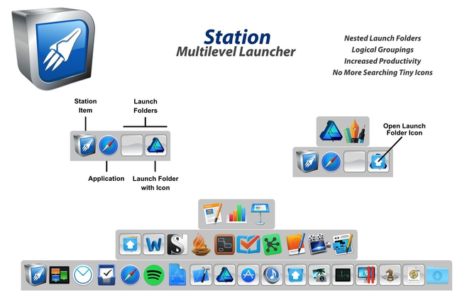 Station Screenshot