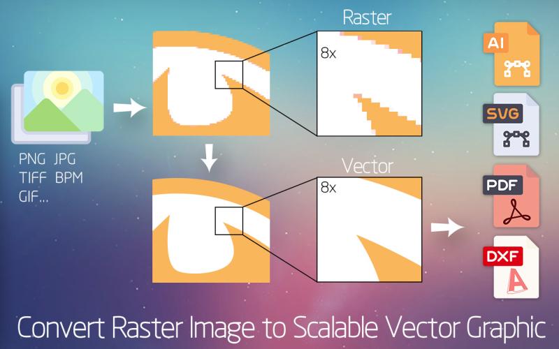 Super Vectorizer 2 for Mac Screenshot 5