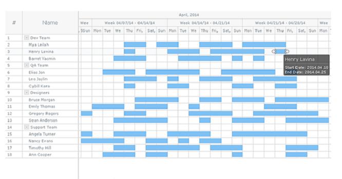 AnyGantt JS Gantt Charts Screenshot