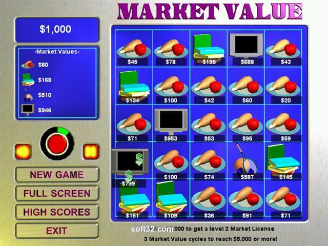 Market Value Screenshot