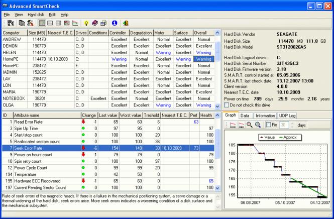 Advanced SmartCheck Screenshot