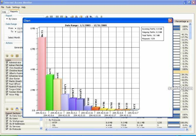 Internet Access Monitor for EServ Screenshot