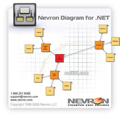 Nevron Diagram for .NET Screenshot 2