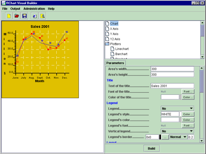 J4L-RChart Screenshot