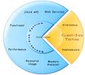 ManageEngine QEngine WebTest 1