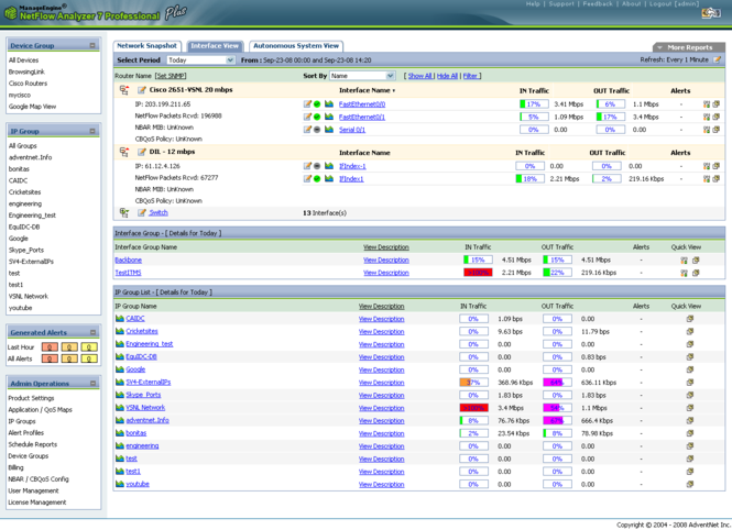 ManageEngine NetFlow Analyzer Screenshot 1