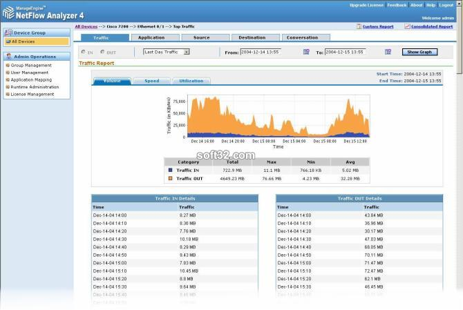 ManageEngine NetFlow Analyzer Screenshot 2