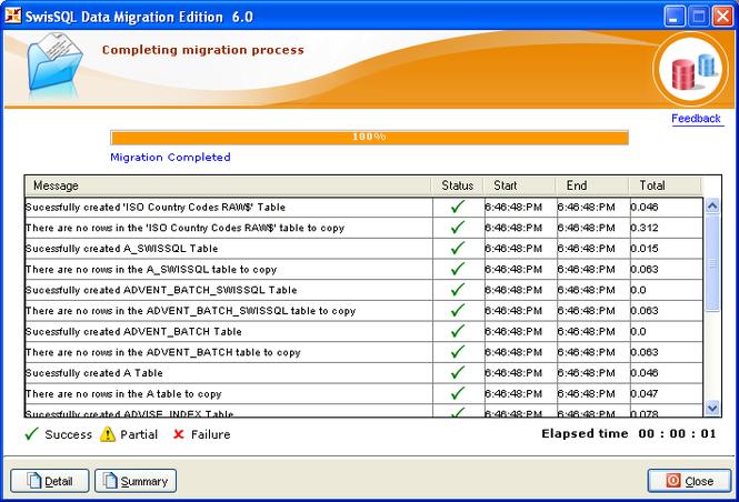 SwisSQL - Data Migration Tool Screenshot 1