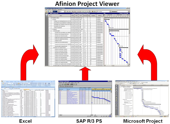 Afinion Project-Viewer Screenshot