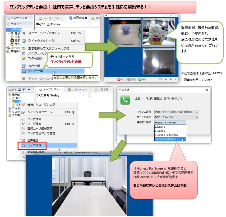 Chat&Messenger 2