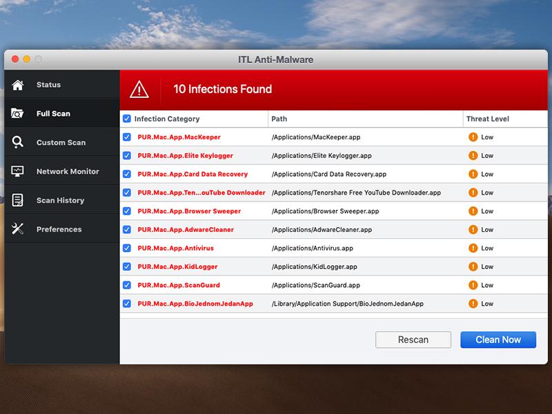 ITL Anti Malware 2