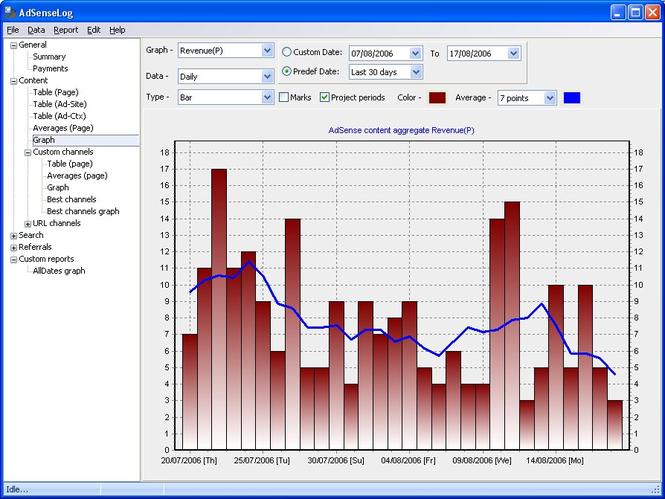 AdSenseLog Screenshot 1