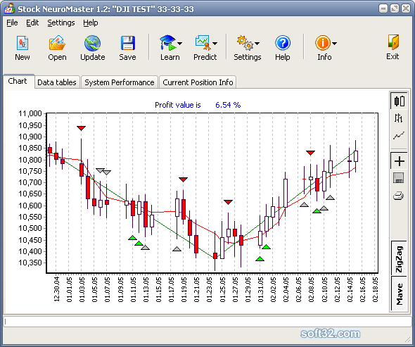 Stock NeuroMaster Screenshot 2