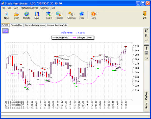 Stock NeuroMaster Screenshot