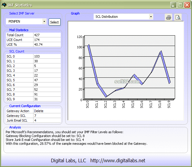 IMFStats Screenshot