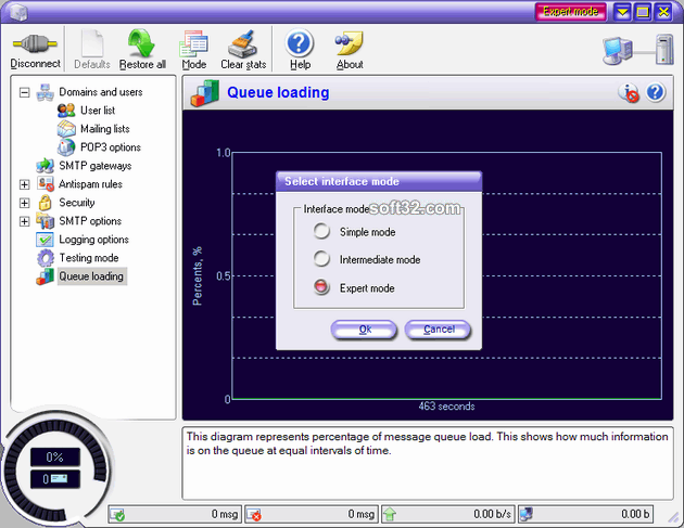 Enterprise Mail Server Screenshot 3